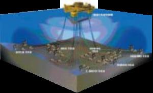 BP Amoco - Shell Na Kika project